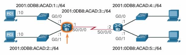 Configuración de una interfaz de router IPv6