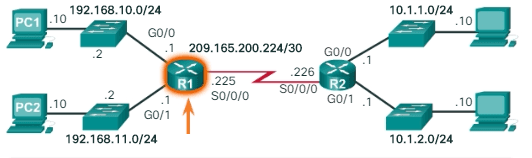 Configuración de una interfaz de router
