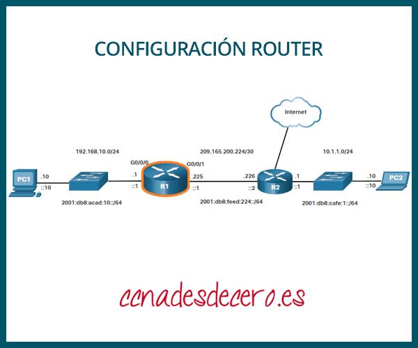 Ejemplo configuración básica Router