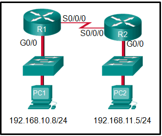 CCNA 2 Chapter 1 Exam Answers - CISCO CCNA