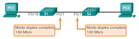 Configuración dúplex y velocidad