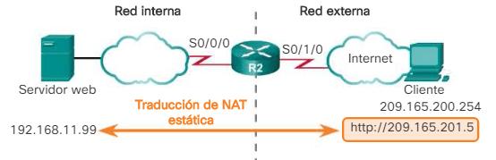 Ejemplo de configuración de NAT estáticas
