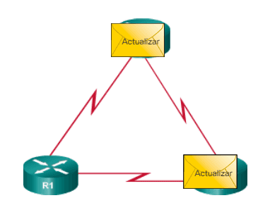 protocolos de routing dinámico
