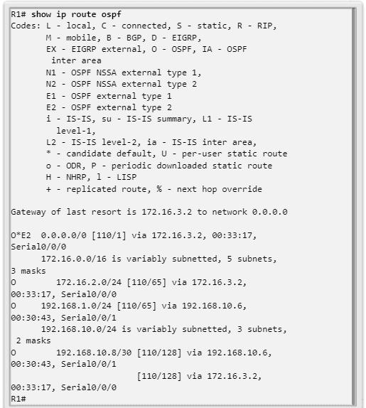 Autenticación MD5 de OSPF Correcta