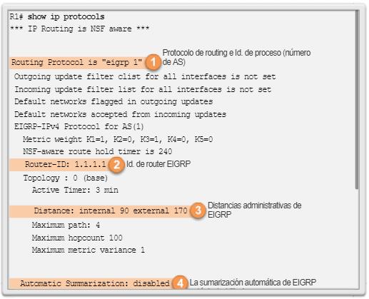 Comando show ip protocols