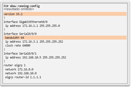Configuración interfaz IPv4 EIGRP R1