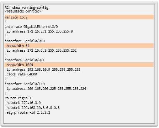 Configuración interfaz IPv4 EIGRP R2