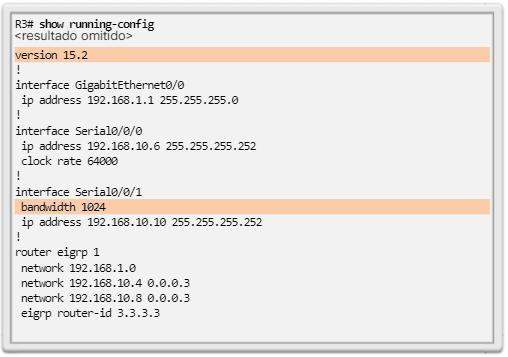 Configuración interfaz IPv4 EIGRP R3