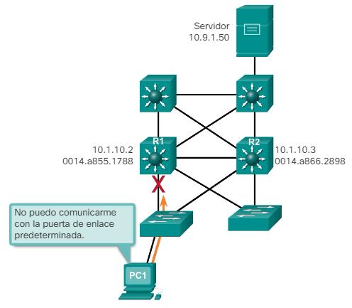 Limitaciones del gateway predeterminado
