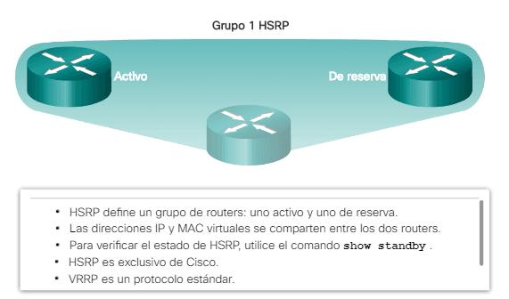 Opciones de redundancia de router de primer salto