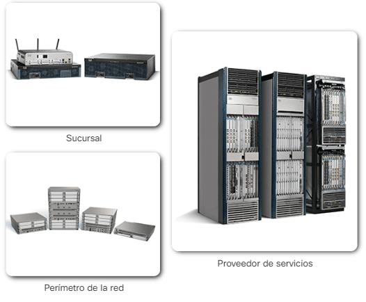 Plataformas de router