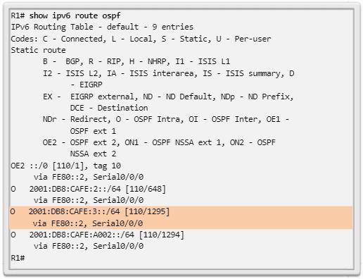 Resolución de problemas de OSPFv3