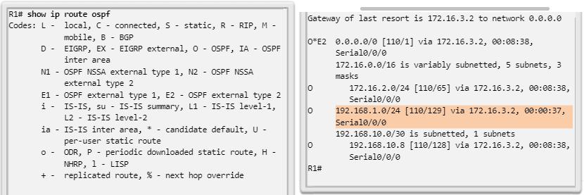Resolución de problemas de la tabla de routing OSPF