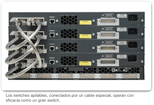 Switches de configuración apilable
