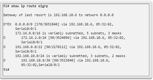 Tabla de routing IPv4