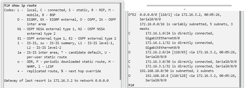 Tabla de routing OSPF