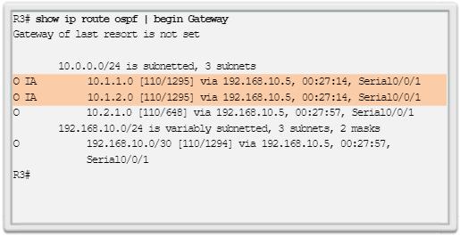 Tabla de routing R3 antes de la sumarización