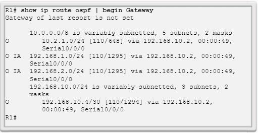 Tabla de routing antes de la sumarización