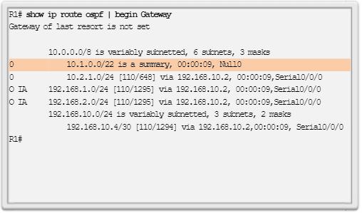 Tabla de routing después de la sumarización