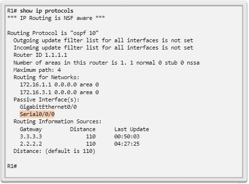 Verificación de OSPF habilitado
