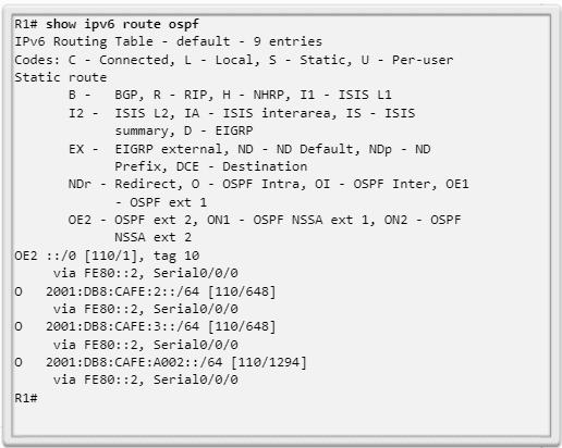 Verificación de rutas OSPFv3 en tabla de routing