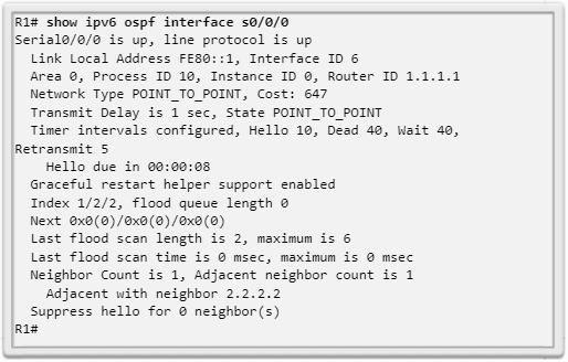 Visualización de parámetros OSPFv3