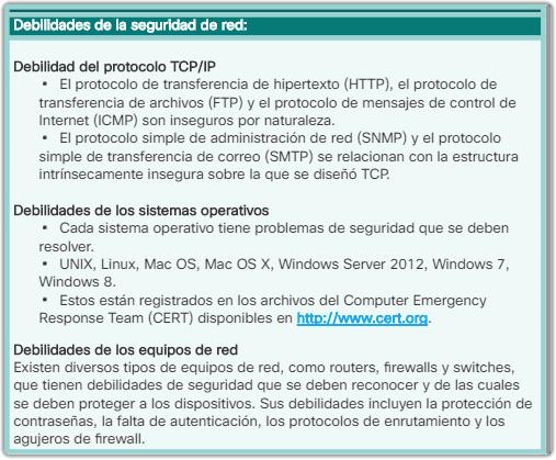 Redes de proteccion tipos trendy redes de hojas with for Redes de proteccion