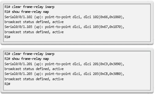 Verificación borrado de mapas de Frame Relay