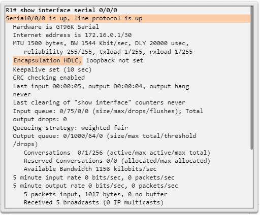 comando show interfaces serial