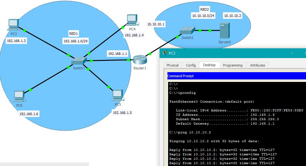 Comunicación entre distintas redes