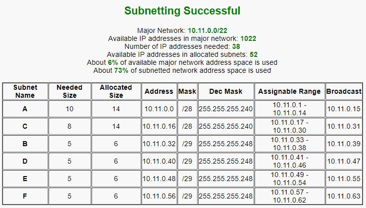 Calculadoras IP de subredes VLSM