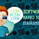 Software y herramientas de mapeo de topología de red