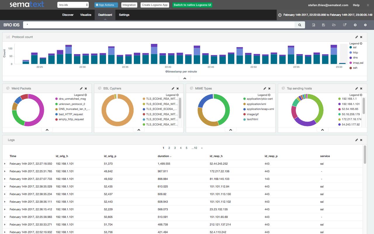 Bro Network Security Monitor
