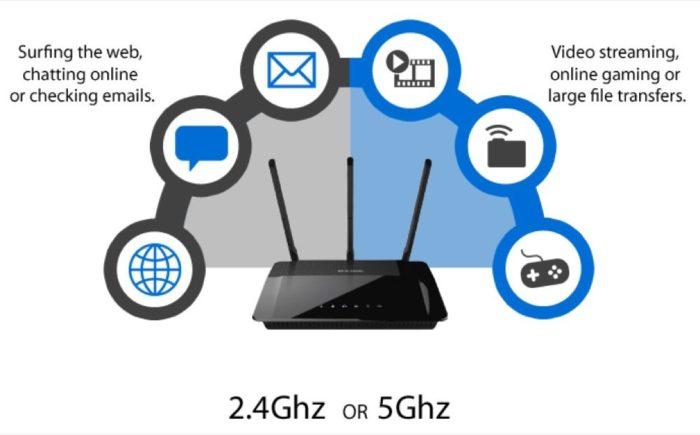 Diferencia entre 2.4GHz y 5GHz