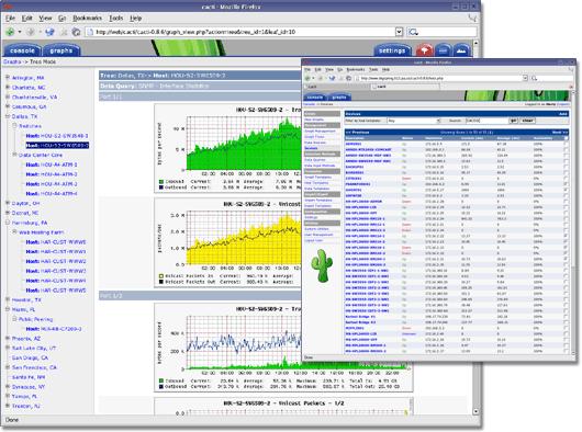 Cacti para monitoreo de ancho de banda