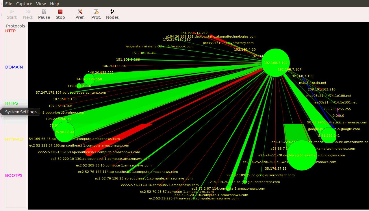 Sniffers de Paquetes con EtherApe