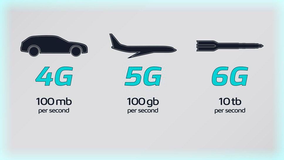 Ventajas de 6G sobre 5G