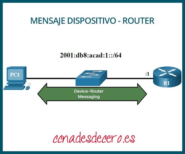 Mensajes entre dispositivos y routers