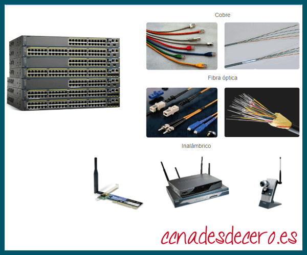 Tipos de medios de red