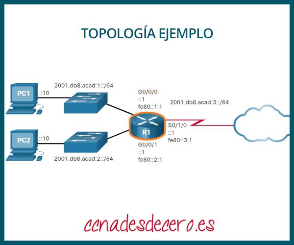 Configuración dirección IPv6