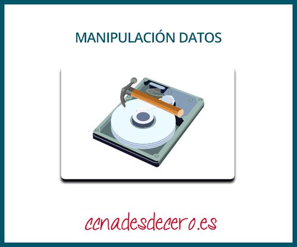 Manipulación de datos