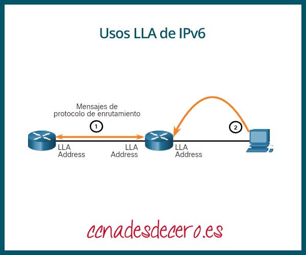 Usos LLA de IPv6