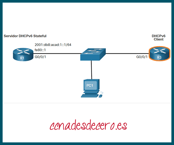 Configurar Cliente DHCPv6 Stateful