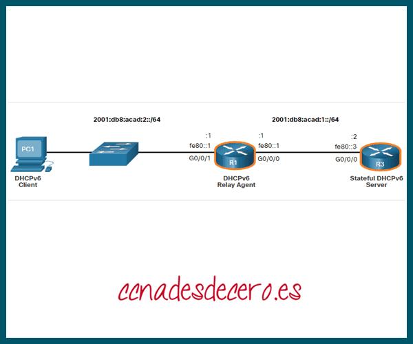 Configurar Relay AgentDHCPv6