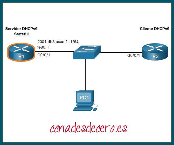 Configurar Servidor DHCPv6 Stateful