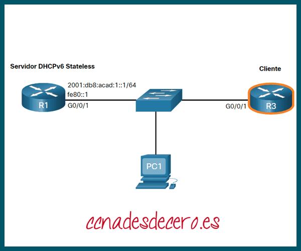 Configurar un Cliente DHCPv6 Stateless