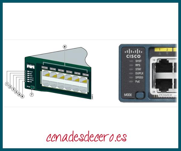 Indicadores LED de Switch