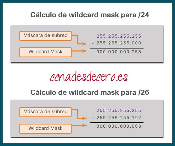 Ejemplo Máscara Wildcard