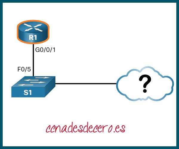 Detección Topología con CDP