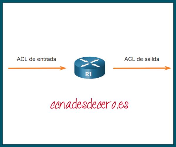 Funcionamiento de las ACL